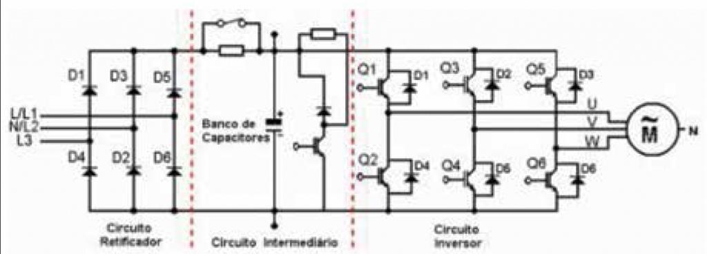 ed-126_Col-Energia-Qualidade_Fig-1