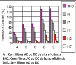 ed-126_Col-Energia-Qualidade_Fig-3