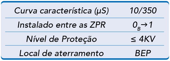 ed-126_Espaco-5419_Fig-1