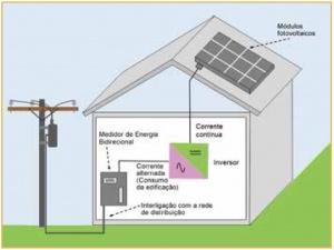 ed-127_renovaveis-solar_fig-1