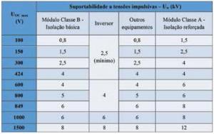 ed-127_renovaveis-solar_tab-1