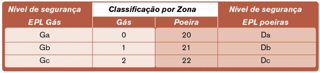 ed-128_dicas-de-instalacao_tab-2