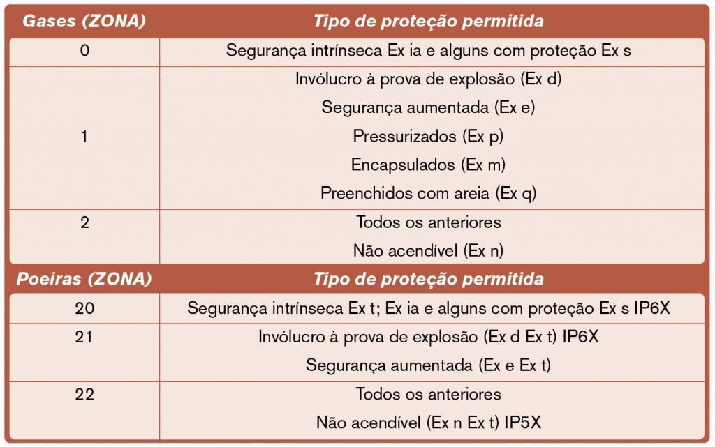 ed-128_dicas-de-instalacao_tab-3