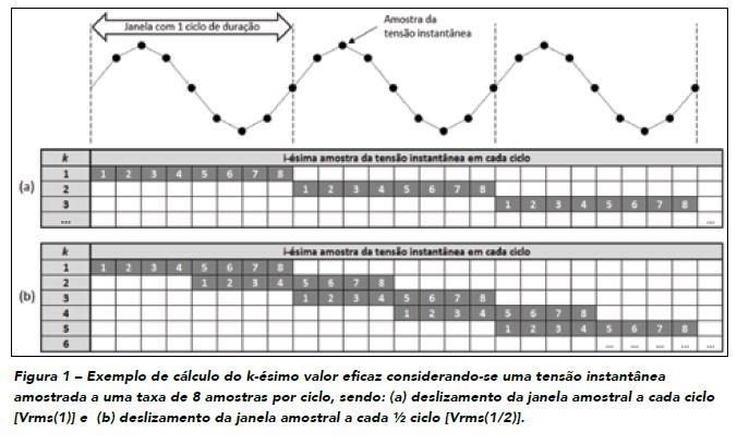 exemplo-de-calculo