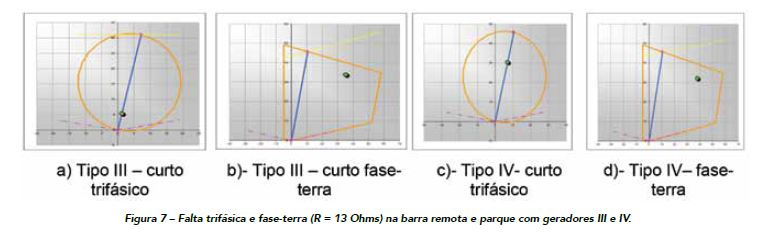 Renovaveis-fig7