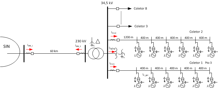 Fig1-Renovaveis