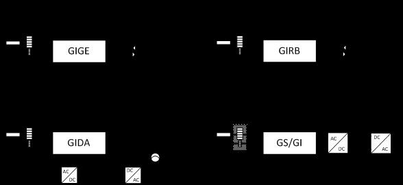 Fig2-Renovaveis