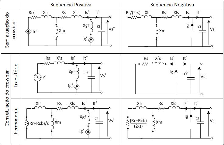 fig4-renovaveis