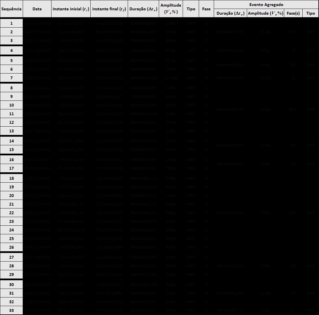 Dicas de Instalações - tabela 1
