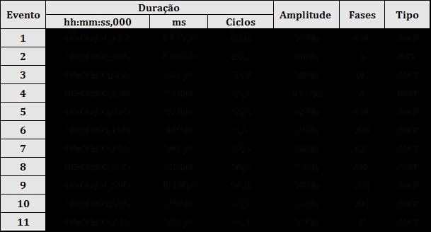 Dicas de Instalações -tabela2