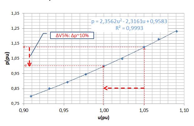 Energia-com-qualidade-ed144