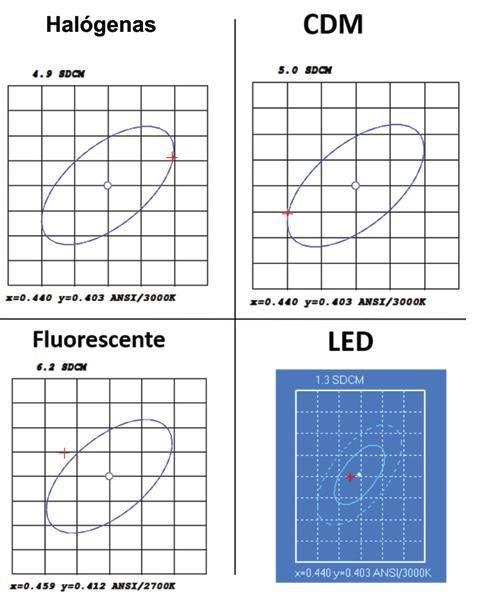 aula-pratica-img4