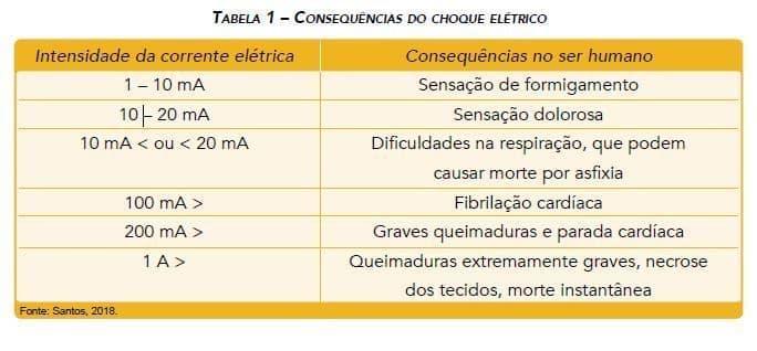 Tabela01-aula-pratica
