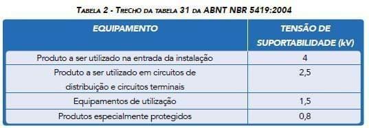 tab02-5419